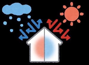 防音に優れ熱損失が少ない省エネ効果
