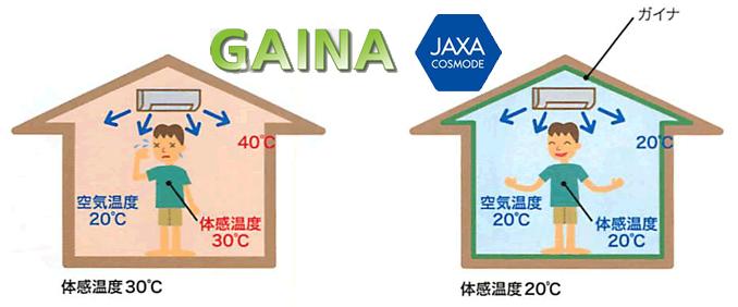 ガイナ 日進産業の遮熱塗料